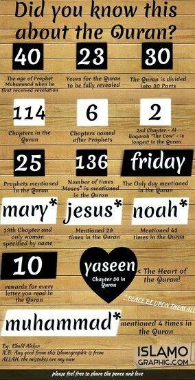Quran!!