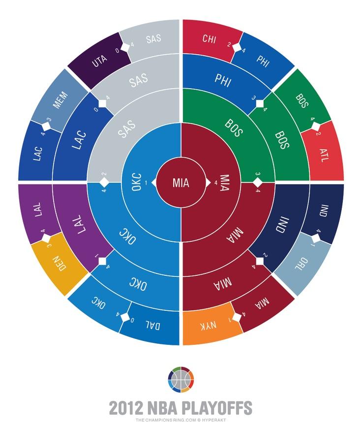 NBA The Champions Ring  2012