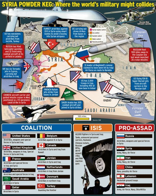 Russia was invited into Syria the others were not.CIA disruption of Arab countries to destabilise Europe by immigration.