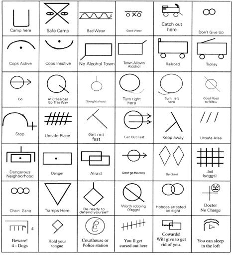 """hobo-glyphs-code """"The pictographic Hobo Code is a fascinating system of symbols understood among the hobo community."""