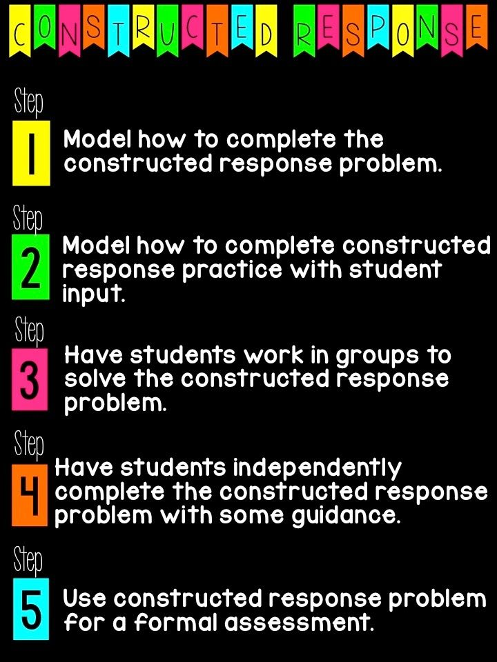 Constructed Response Plans-- Great How To Guide