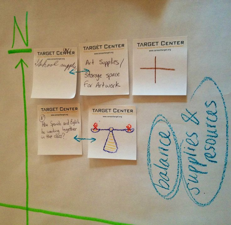 Jeffrey Watson   Secondary math classroom blog Creative Questions  Visible Thinking from Harvard Project Zero