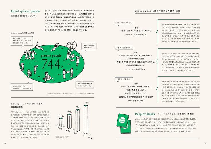 これまで・現在・これからのグリーンズをぎゅーっとまとめました。People's Books最新作『NPO greenz Annual Report 2017』全ページ公開!   greenz.jp   ほしい未来は、つくろう。