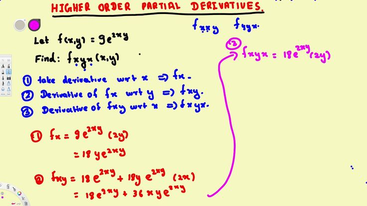 Vector calculus : Higher Order Partial Derivatives
