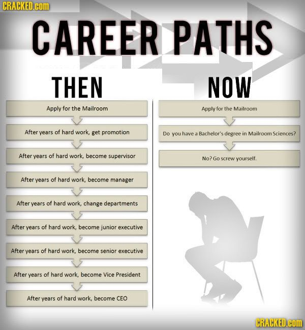 Career path choices test Custom paper Service ilessaydbjr