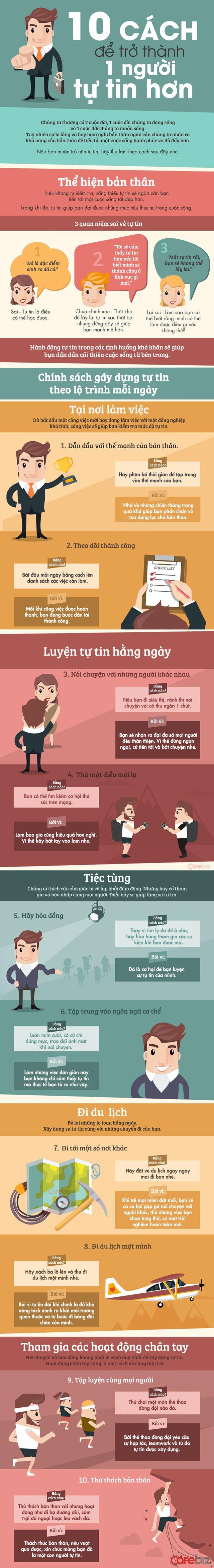 [Infographic]Tràn đầy tự tin trong năm mới theo 10 cách sau | Life style | CafeBiz