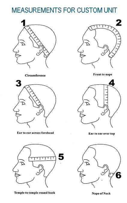 Custom Wig Head Measurement Chart