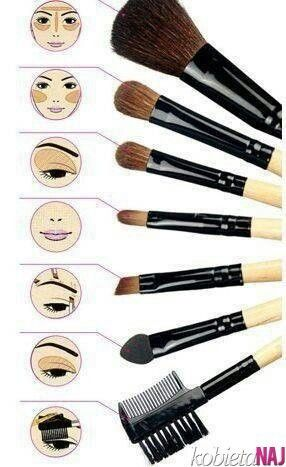 How to use brushes ;)
