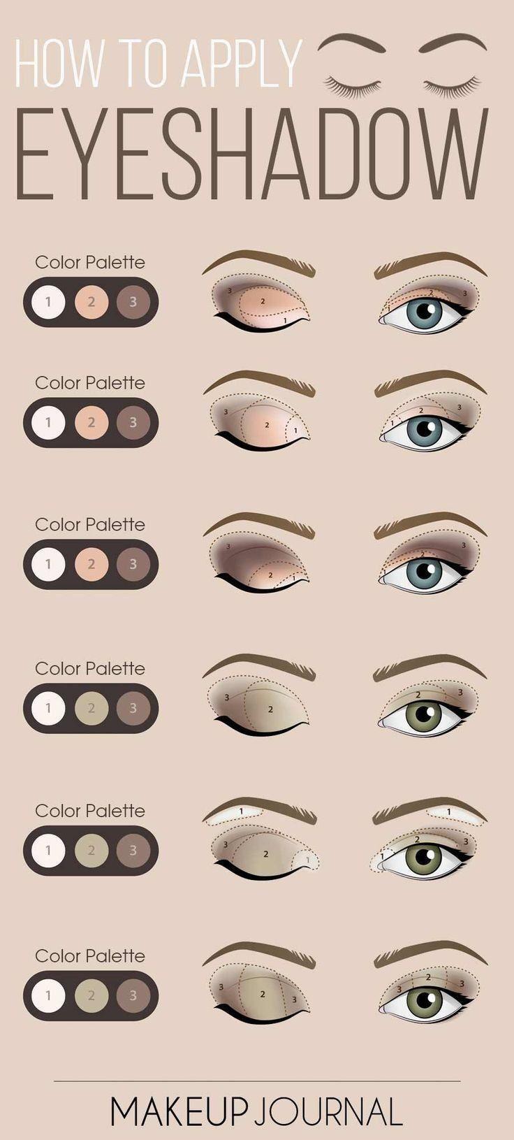 How to apply eyeshadow  Makeup secret, Eye makeup tutorial
