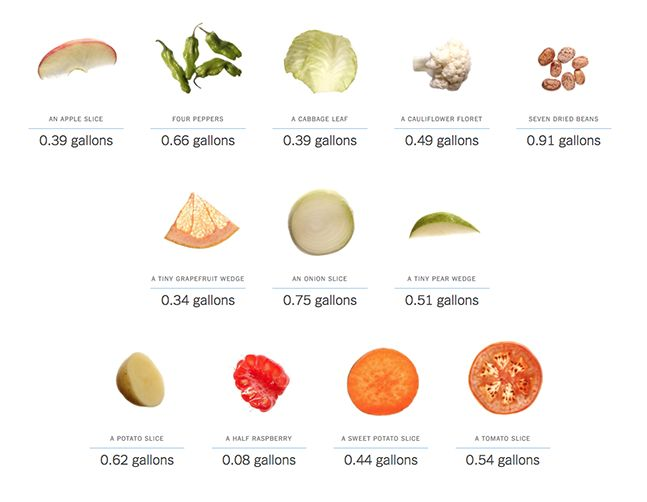 90 best Infographics    Data Visualization images on Pinterest - küche neu bekleben