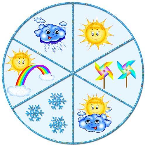 вышла красивые картинки для календаря погоды сочетании