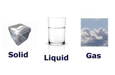 Solids, Liquids, and Gases