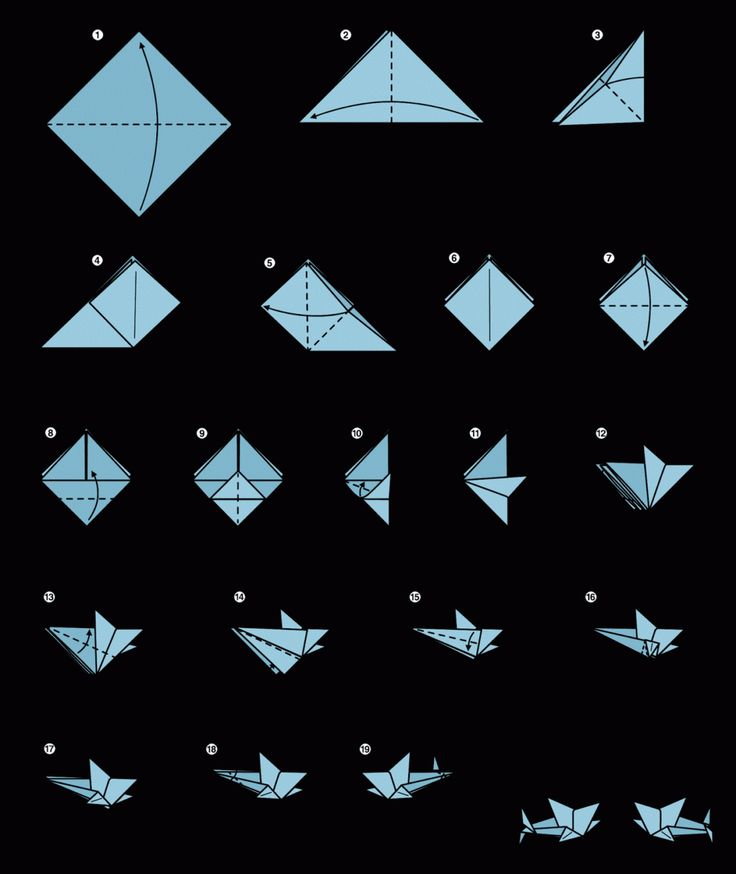 25 best ideas about origami step by step on pinterest Origami Great White Shark Origami Square Diagram