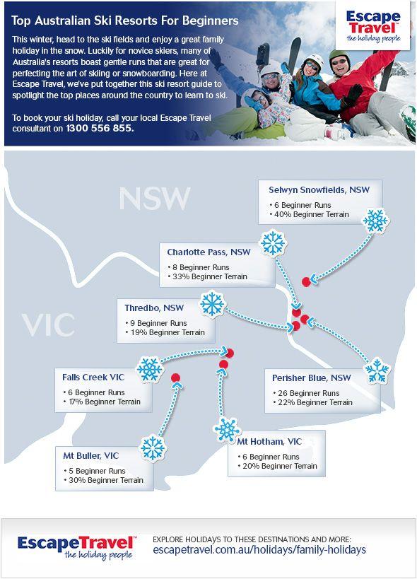 Escape Travel Beginner Ski Resorts
