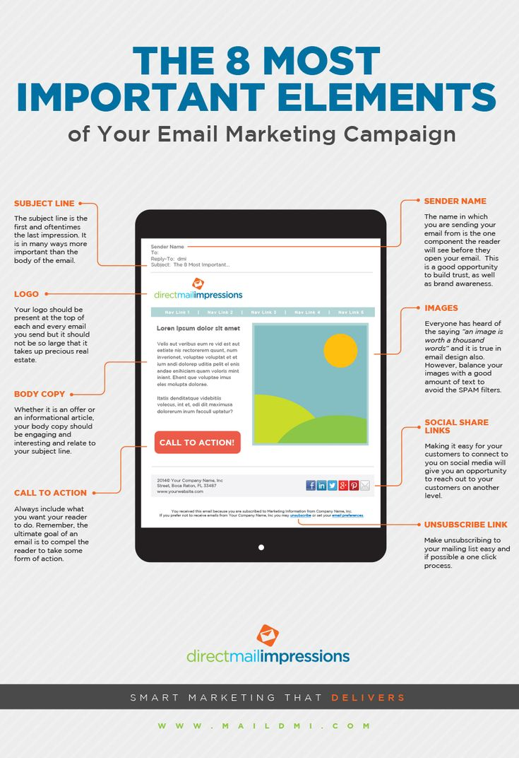 22 best Direct Mail Infographics images on Pinterest | Direct mail ...
