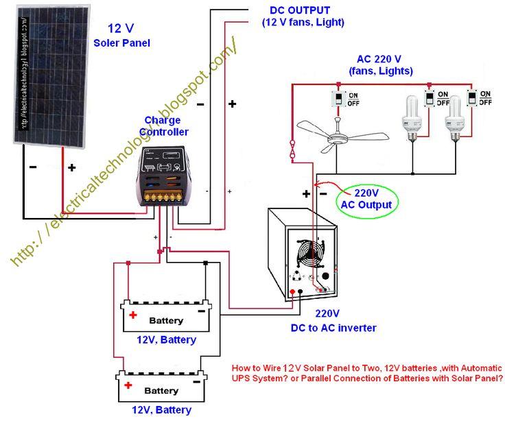 Solar Batteries September 2017