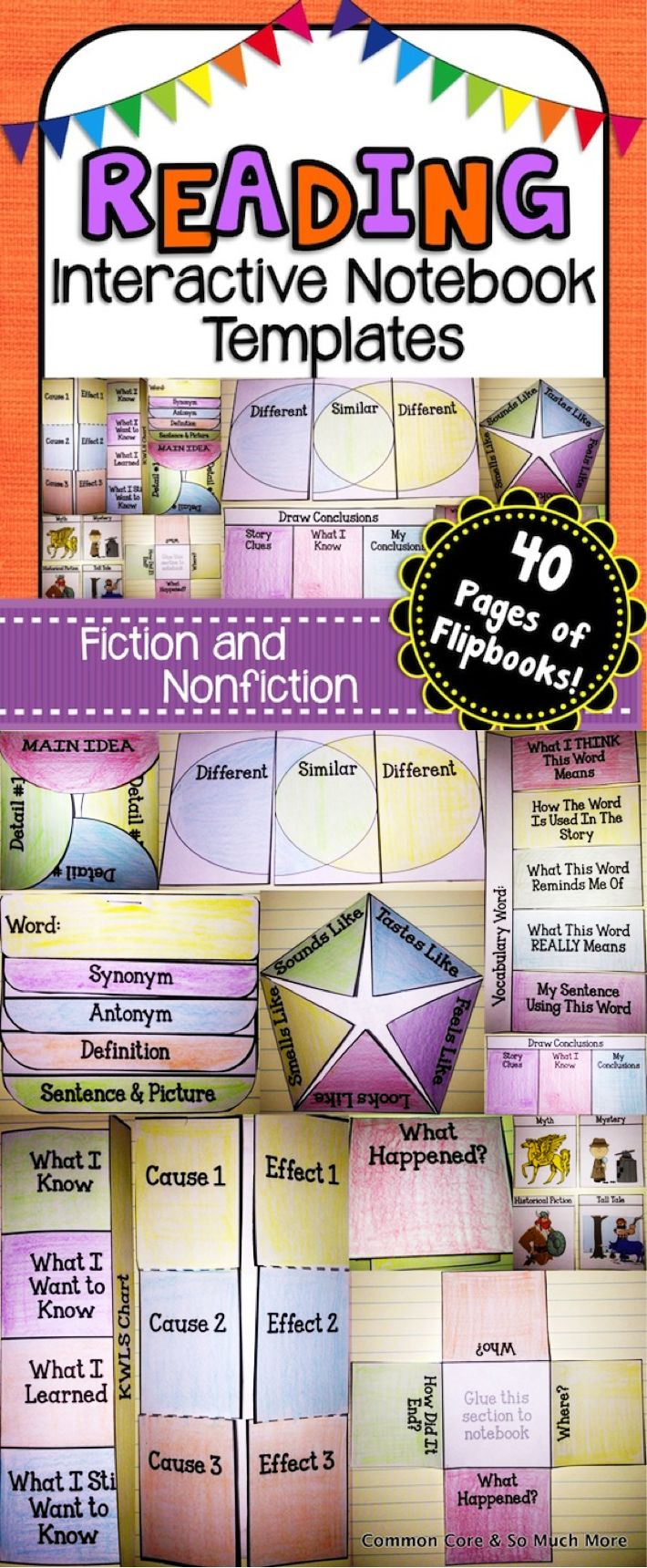 Reading Interactive Notebook Templates - Fiction and Nonfiction $