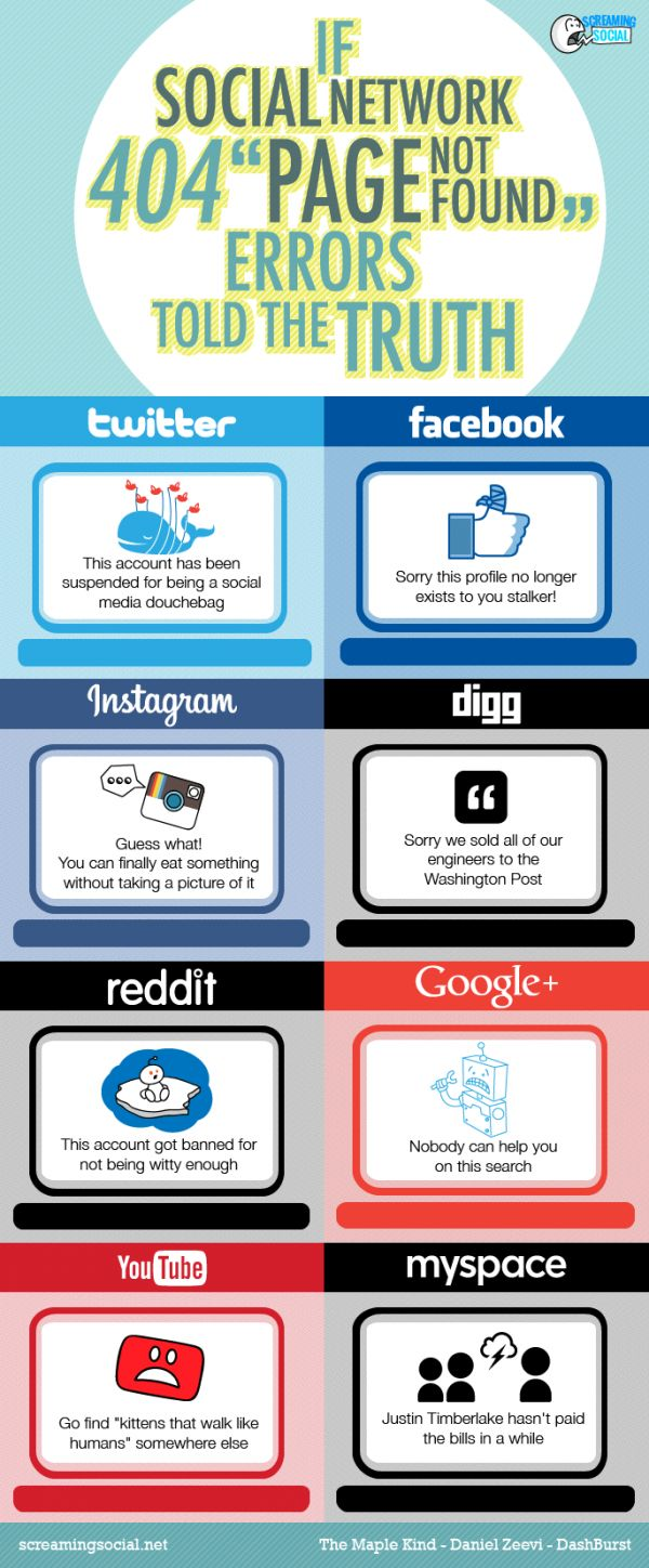 What if Social media 404 'Page Not Found' Errors Told the Truth about Us?