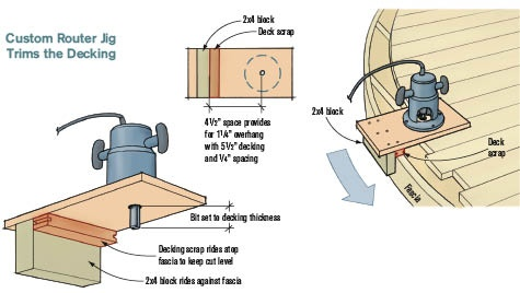 curved deck diagrams wood deck diagrams