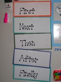 Looking for good sequencing, retelling and story elements charts