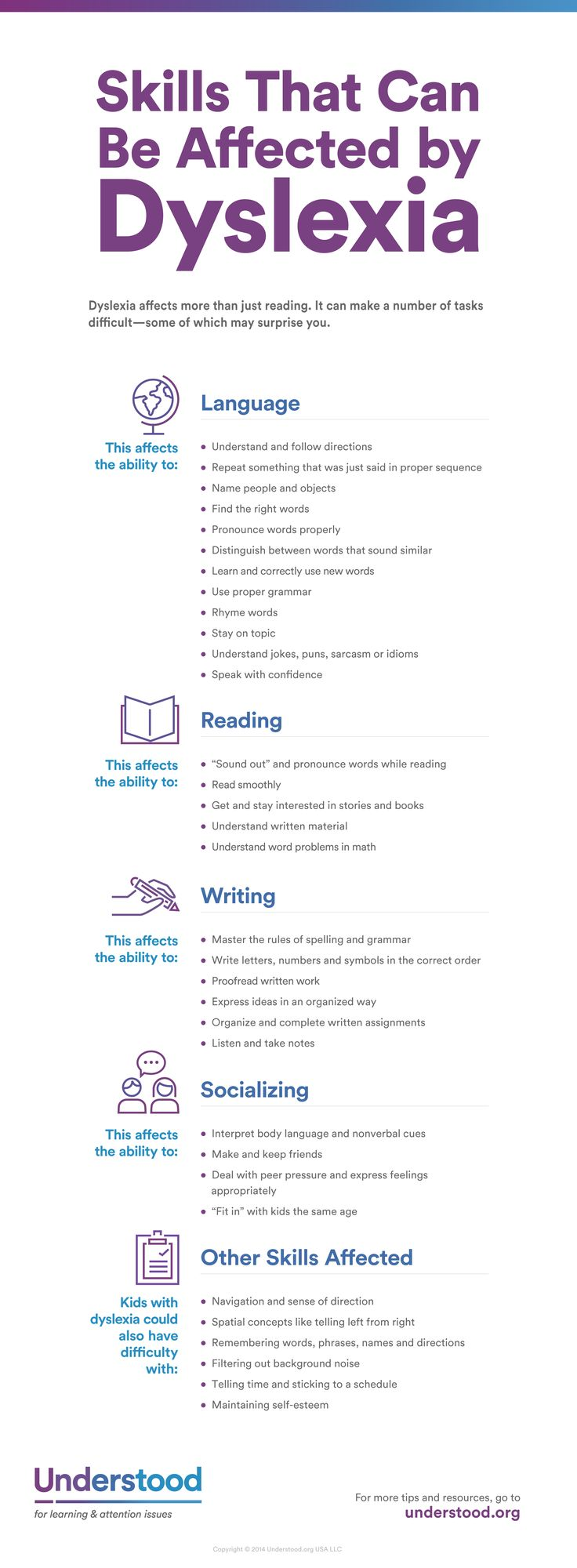 Dyslexia - If you have employees, or have candidates in the recruitment process, here's a quick guide to the variety of skills that can be affected by dyslexia. Some you may not have considered in workplace situations.