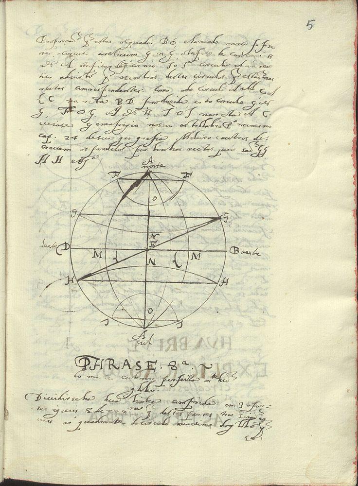 Cod_2127_22632_17 - Simon Fallon (ca 1604 -1642), S.J. - «Materias mathematicas nas quais se contem Astronometria, Astrologia, e Outronometria [sic]». Anno de 1628 [i.é 1638]. Cópia em letra de Francisco de Melo. BNP  COD. 2127