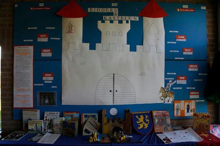 Themamuur ridders en kastelen