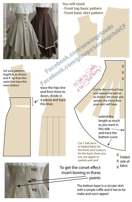Tutorial for high waist victorian style skirt made by me :) Cloud Factory: