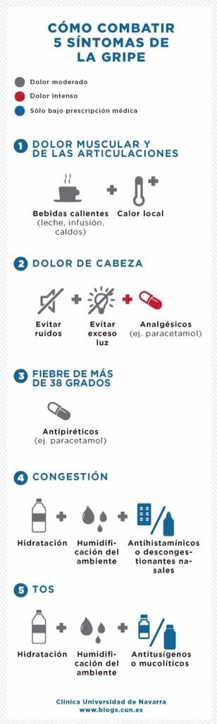 Combatir 5 #sintomas de la gripe