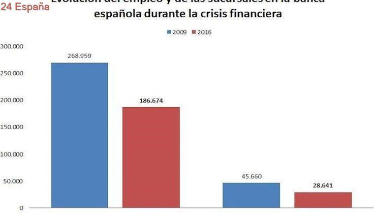La banca despidió a 28 personas y cerró 6 oficinas cada día de media en los años de crisis financiera
