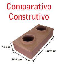 Monteirotijolos.com, tijolo ecológico, tijolo modular, tijolo solo cimento…