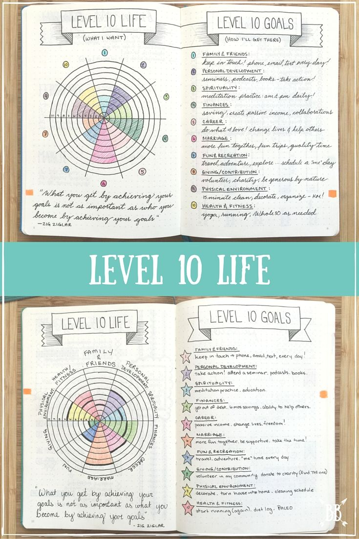 I'm finally diving in and explaining the HOW and the WHY behind my Level 10 Life spread in my Bullet Journal :)                                                                                                                                                                                 More