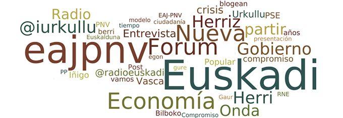 La presencia digital de los políticos vascos