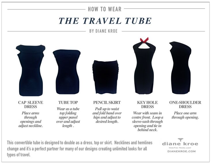 This travel inspired convertible tube dress is designed to double as a dress, top or skirt. A perfect pack and go partner for many of our designs.