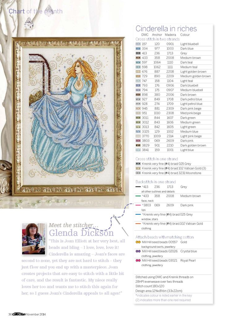 Cinderella Spectacular (Joan Elliott) From Cross Stitch Collection N°242 2014 10 of 10