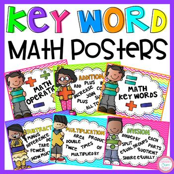 Math Key Words Posters by Christine's Crafty Creations | Teachers Pay Teachers