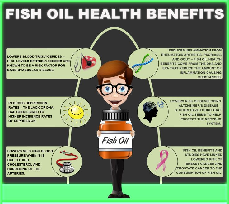 1000 Images About Health Benefits Of Fish On Pinterest