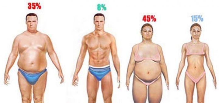 Врачи потеряли дар речи: достаточно просто cварить эти 2 ингредиента и лишний вес перестанет быть проблемой! - http://pixel.in.ua/archives/24960