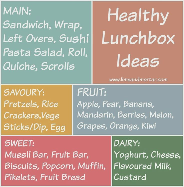 Lime & Mortar: Back To School: Lunchbox Ideas