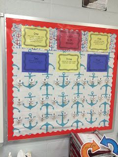 Classroom Exit Ticket Board - use general questions that can be applied to the lesson every day - give student choice in what they answer - have students click their answer to the board by assigned number and quickly see who isn't finished yet