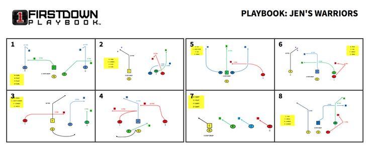 7 Flag Man Formations Football