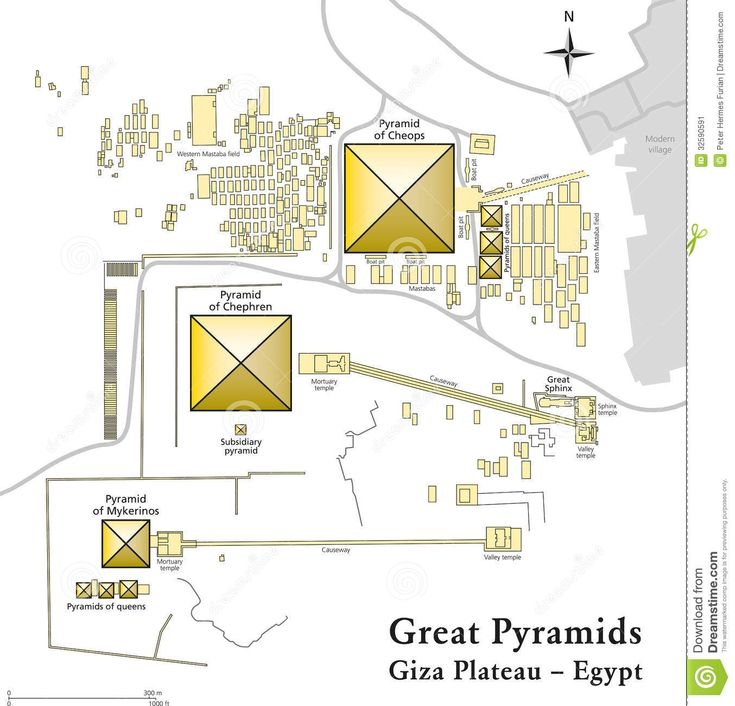 Construction Site Map: 17 Best Images About Pyramid Construction On Pinterest