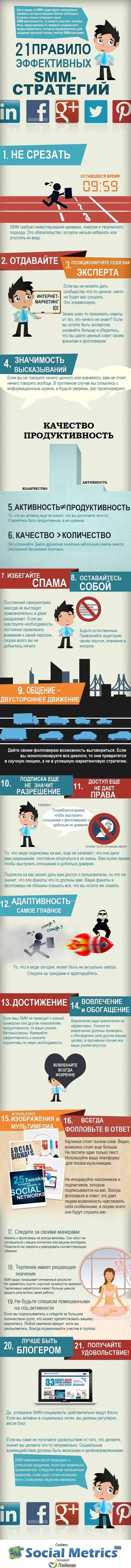 21 правило эффективного SMM Подробнее: http://www.likeni.ru/events/Infografika-21-pravilo-effektivnogo-SMM/