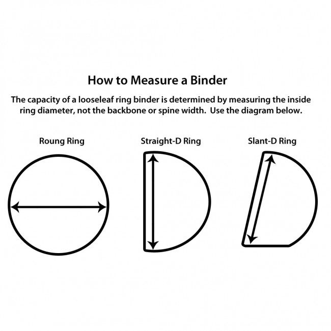 How To Measure Binder Ring Size