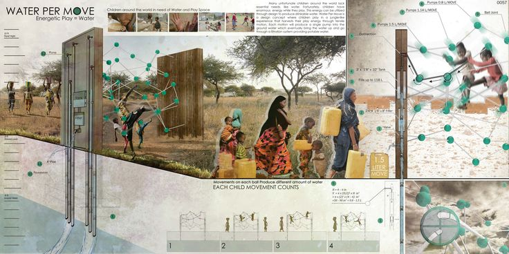 """HONORABLE MENTION REG. NO. 0057 """"WATER PER MOVE"""" by Asmaa Almunayes (Bachelor in Civil Engineering, Master Student in Architecture school)"""