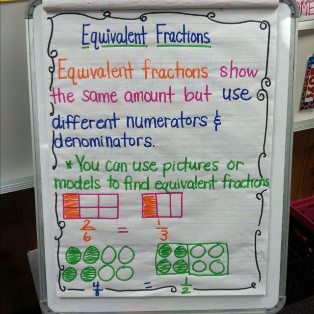 Number Names Worksheets fraction charts equivalent fractions : 1000+ ideas about Equivalent Fractions Chart on Pinterest ...