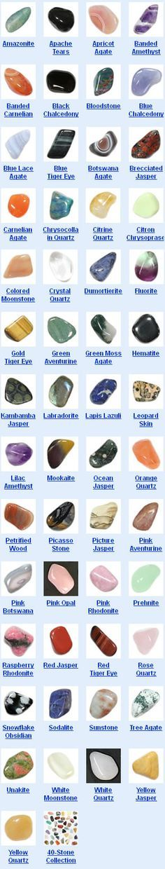 Gemstones Chart (Tumbled and Polished Stones Menu, with description and properties from rocktumbler)