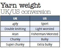 UK-US Knitting Conversions: click through for needle sizes, crochet hook sizes, yarn weights