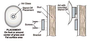 Mounting hardware and adhesives for securing mounting glass wall art. http://hangyourglass.com/