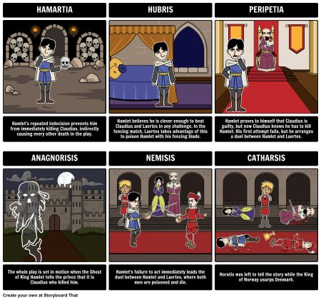 an analysis of a tragic hero in macbeth by william shakespeare Detailed analysis of characters in william shakespeare's macbeth learn all about how the characters in macbeth such as macbeth and lady macbeth contribute to the story and how they fit into the plot.